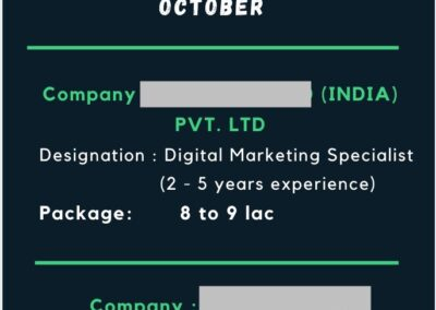 Digital Marketing Job Openings for WMA Students, October 2020